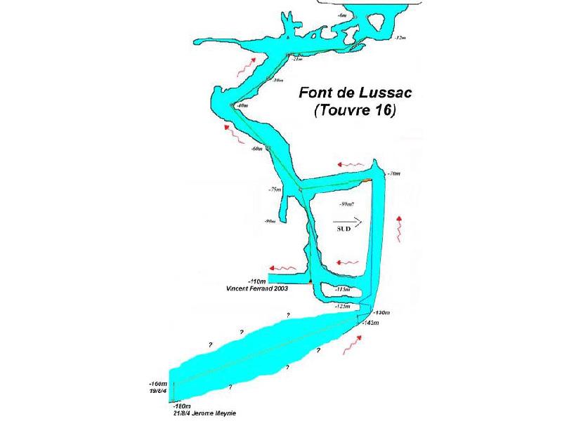 La Font de Lussac